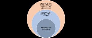 %e5%b7%ae%e8%be%bc%e5%9b%b3